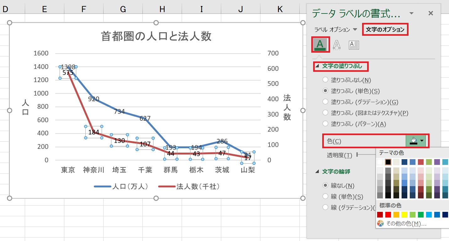 データ文字色編集